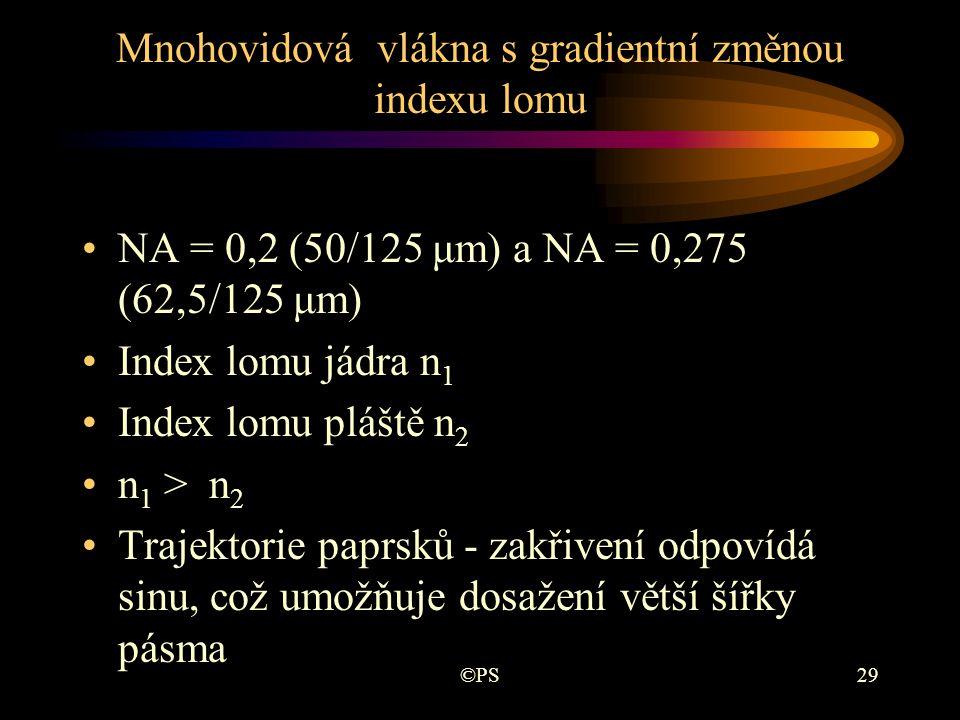 ©PS29 Mnohovidová vlákna s gradientní změnou indexu lomu •NA = 0,2 (50/125 μm) a NA = 0,275 (62,5/125 μm) •Index lomu jádra n 1 •Index lomu pláště n 2