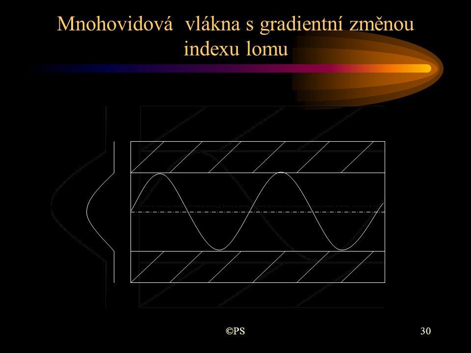 ©PS30 Mnohovidová vlákna s gradientní změnou indexu lomu