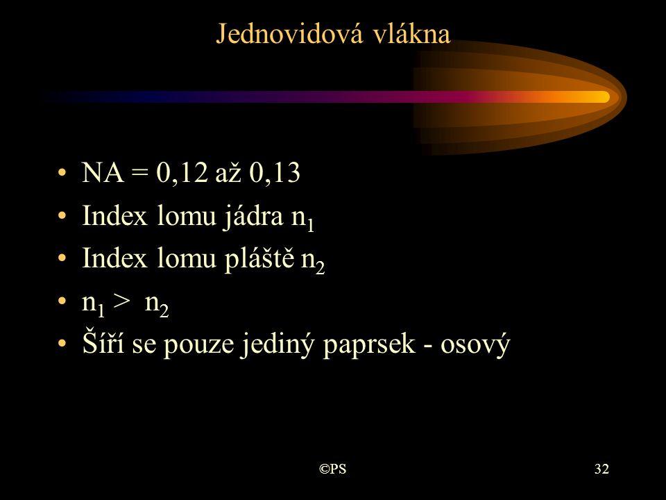 ©PS32 Jednovidová vlákna •NA = 0,12 až 0,13 •Index lomu jádra n 1 •Index lomu pláště n 2 •n 1 > n 2 •Šíří se pouze jediný paprsek - osový