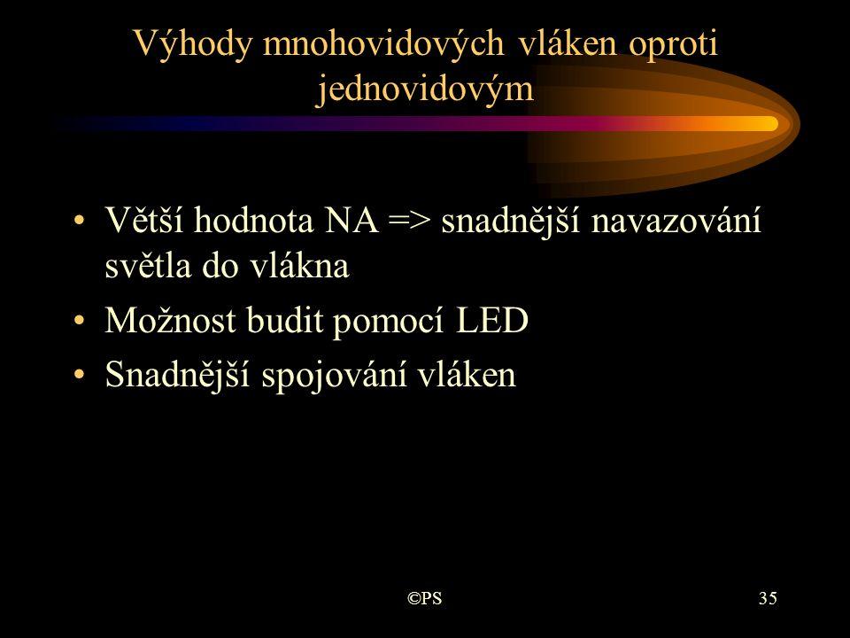 ©PS35 Výhody mnohovidových vláken oproti jednovidovým •Větší hodnota NA => snadnější navazování světla do vlákna •Možnost budit pomocí LED •Snadnější