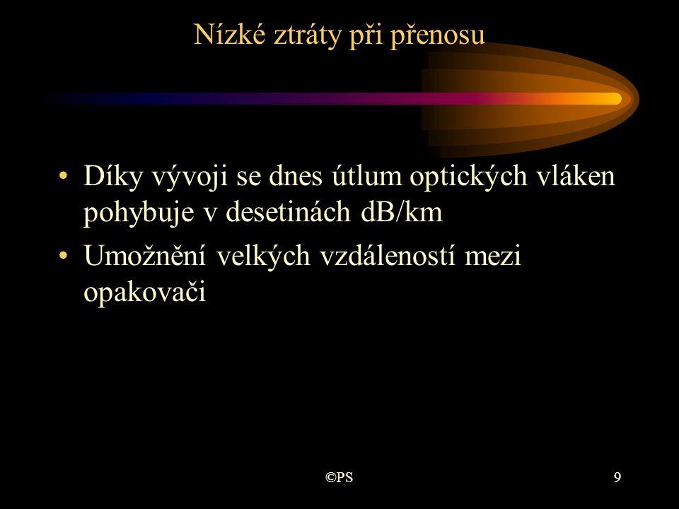 ©PS40 Literatura a další informace •Schlitter, M.: Telekomunikační vedení.