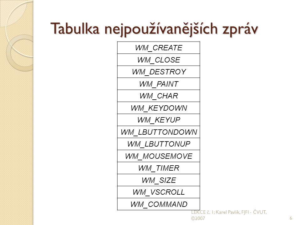 Tabulka nejpoužívanějších zpráv 6 LEKCE č.