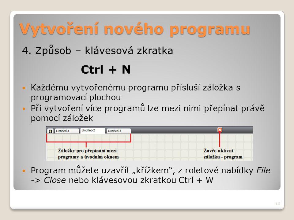 Vytvoření nového programu 4. Způsob – klávesová zkratka Ctrl + N  Každému vytvořenému programu přísluší záložka s programovací plochou  Při vytvořen