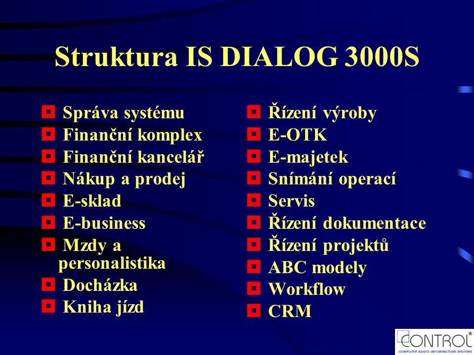 Struktura IS DIALOG 3000S  Správa systému  Finanční komplex  Finanční kancelář  Nákup a prodej  E-sklad  E-business  Mzdy a personalistika  Do