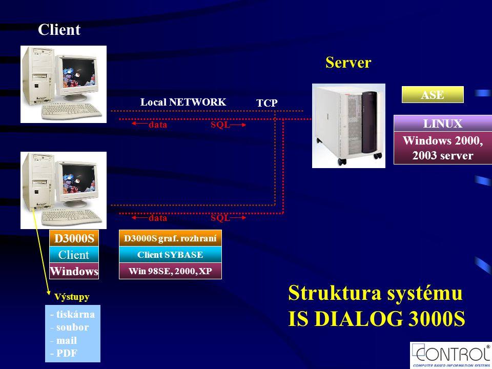 D3000S Client Windows ASE LINUX Windows 2000, 2003 server Local NETWORK TCP Výstupy - tiskárna - soubor - mail - PDF D3000S graf. rozhraní Client SYBA