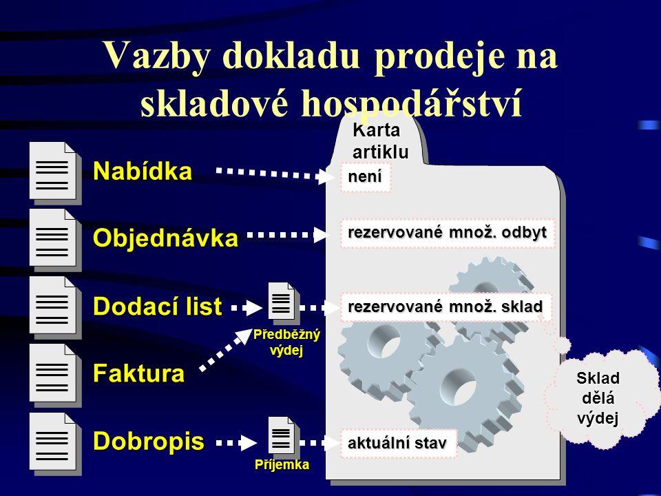 Nabídka Objednávka Dodací list Faktura Dobropis Kartaartiklu není rezervované množ.