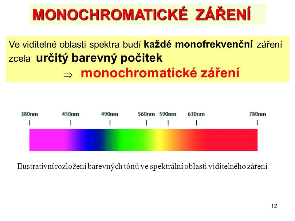 12 MONOCHROMATICKÉ ZÁŘENÍ Ilustrativní rozložení barevných tónů ve spektrální oblasti viditelného záření Ve viditelné oblasti spektra budí každé monof