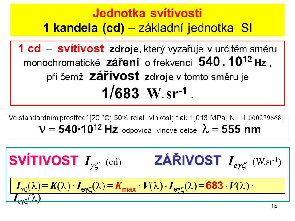 15 1 cd = svítivost zdroje, který vyzařuje v určitém směru monochromatické záření o frekvenci 540. 10 12 Hz, při čemž zářivost zdroje v tomto směru je
