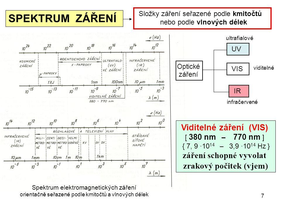 7 SPEKTRUM ZÁŘENÍ Složky záření seřazené podle kmitočtů nebo podle vlnových délek Spektrum elektromagnetických záření orientačně seřazené podle kmitoč