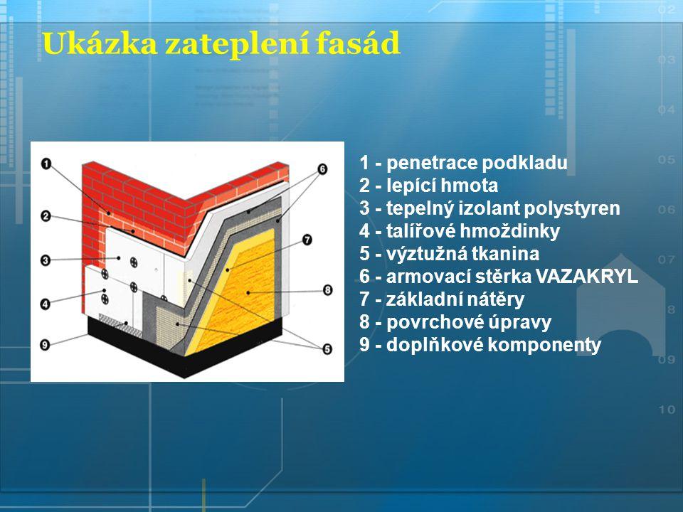 Ukázka zateplení fasád 1 - penetrace podkladu 2 - lepící hmota 3 - tepelný izolant polystyren 4 - talířové hmoždinky 5 - výztužná tkanina 6 - armovací