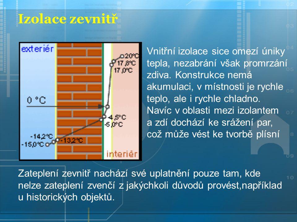 Izolace zevnitř Vnitřní izolace sice omezí úniky tepla, nezabrání však promrzání zdiva. Konstrukce nemá akumulaci, v místnosti je rychle teplo, ale i