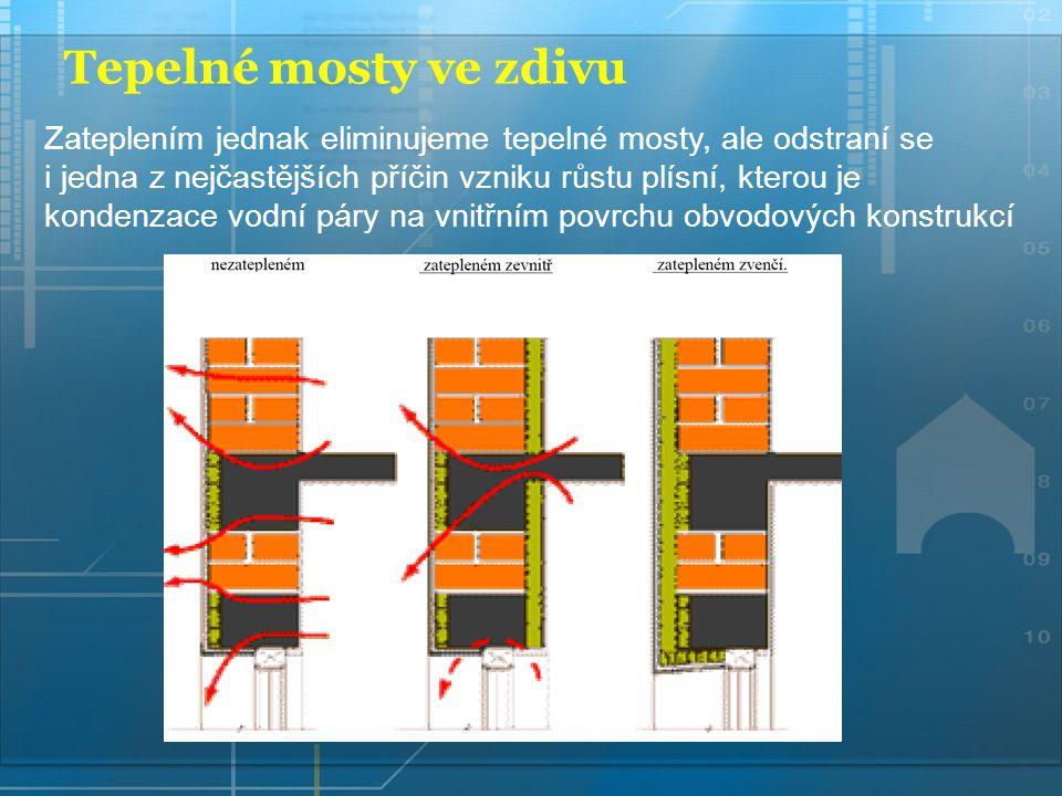 Úspory zateplení Úspory při vytápění rodinného domu s užitnou plochou 120 m2