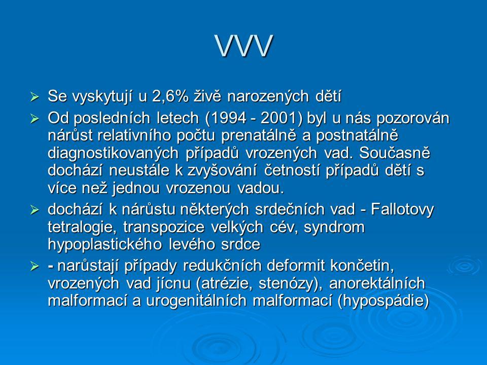 VVV  Se vyskytují u 2,6% živě narozených dětí  Od posledních letech (1994 - 2001) byl u nás pozorován nárůst relativního počtu prenatálně a postnatálně diagnostikovaných případů vrozených vad.