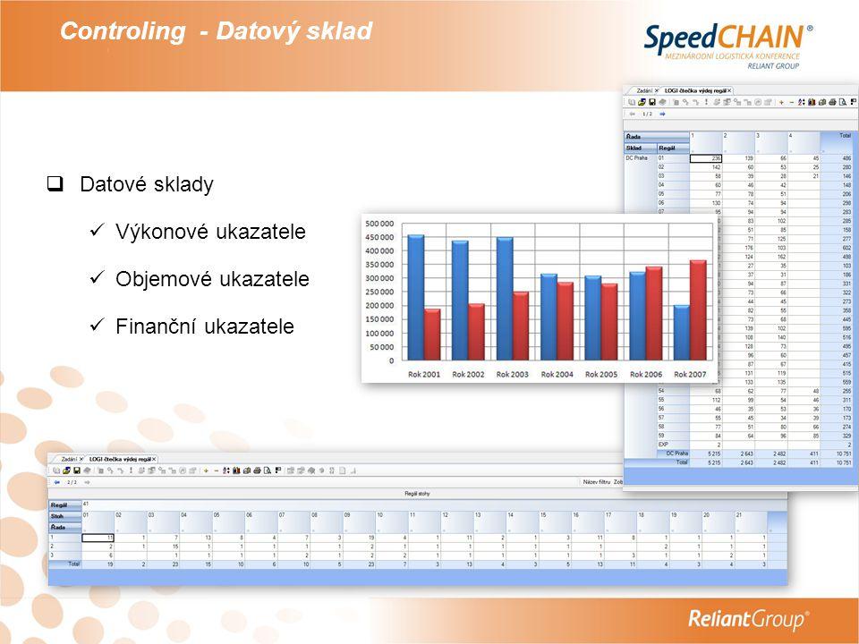 Controling - Datový sklad  Datové sklady  Výkonové ukazatele  Objemové ukazatele  Finanční ukazatele
