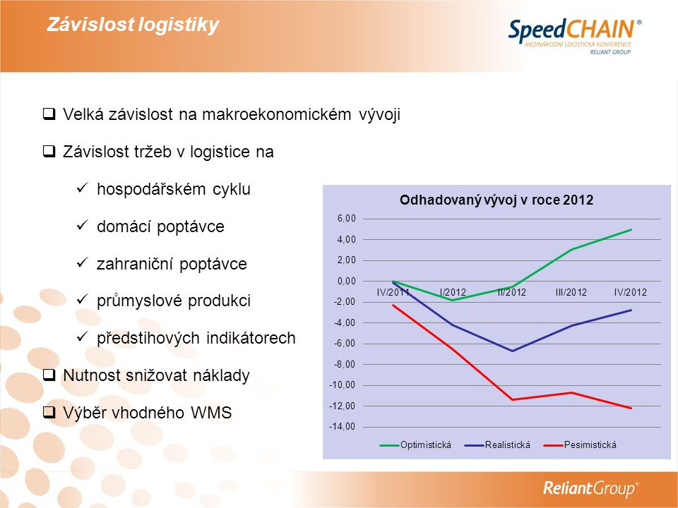 Závislost logistiky  Velká závislost na makroekonomickém vývoji  Závislost tržeb v logistice na  hospodářském cyklu  domácí poptávce  zahraniční