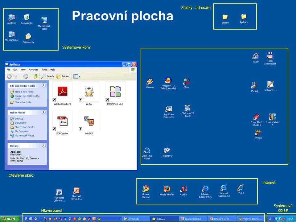 Systémové ikony Hlavní panel Složky - adresáře Internet Otevřené okno Systémová oblast Pracovní plocha