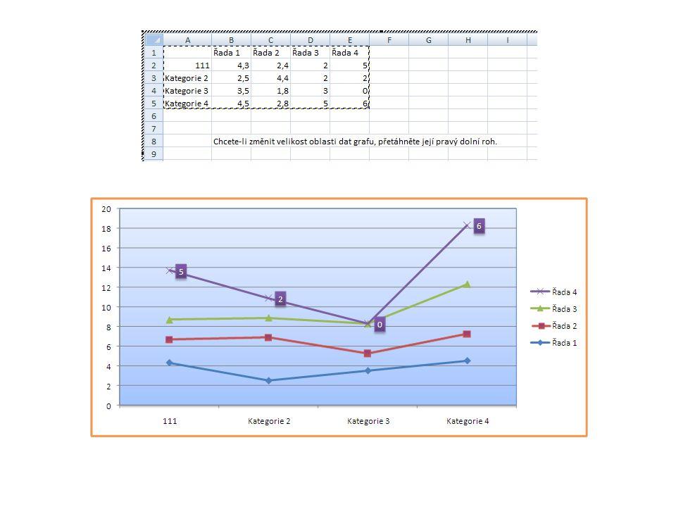 Graf První způsob, jak vytvořit v prezentaci graf, je vytvořením nového snímku s rozložením nadpis a obsah. V poli obsahu je možné graf vybrat. Chcete