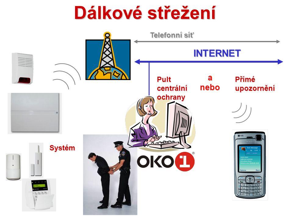 LAN modul JA-80V Kombinace LAN a tel. linky poskytuje stejné funkce jako GSM Modul je funkčně podobný 80Y  Externí komunikace LAN sítí a tel. linkou