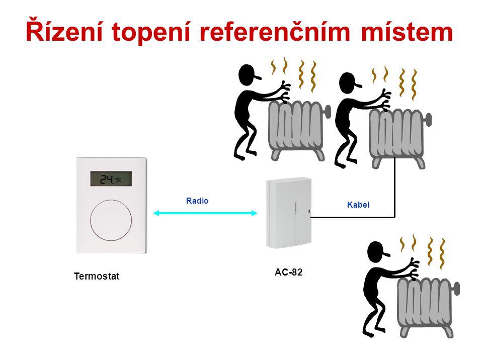 Termostat TP-82  Učí se do modulu AC-82  Indikuje teplotu LCD displej  Vysílá 4 úrovně teplot:  Nižší než nastavená (Topení na teplotu)  Nižší ne