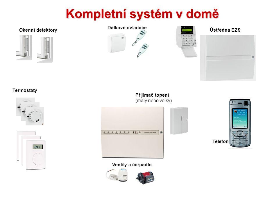 Více kanálový přijímač AC-8014  868 MHz  napájení 230VAC  14 až 28 okruhů (kanálů)  Výstup oběhového čerpadla  Lze naučit: • až 14 (28) termostat