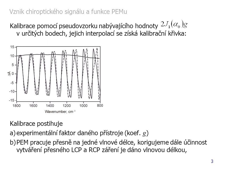 3 Kalibrace pomocí pseudovzorku nabývajícího hodnoty v určitých bodech, jejich interpolací se získá kalibrační křivka: Kalibrace postihuje a)experimentální faktor daného přístroje (koef.