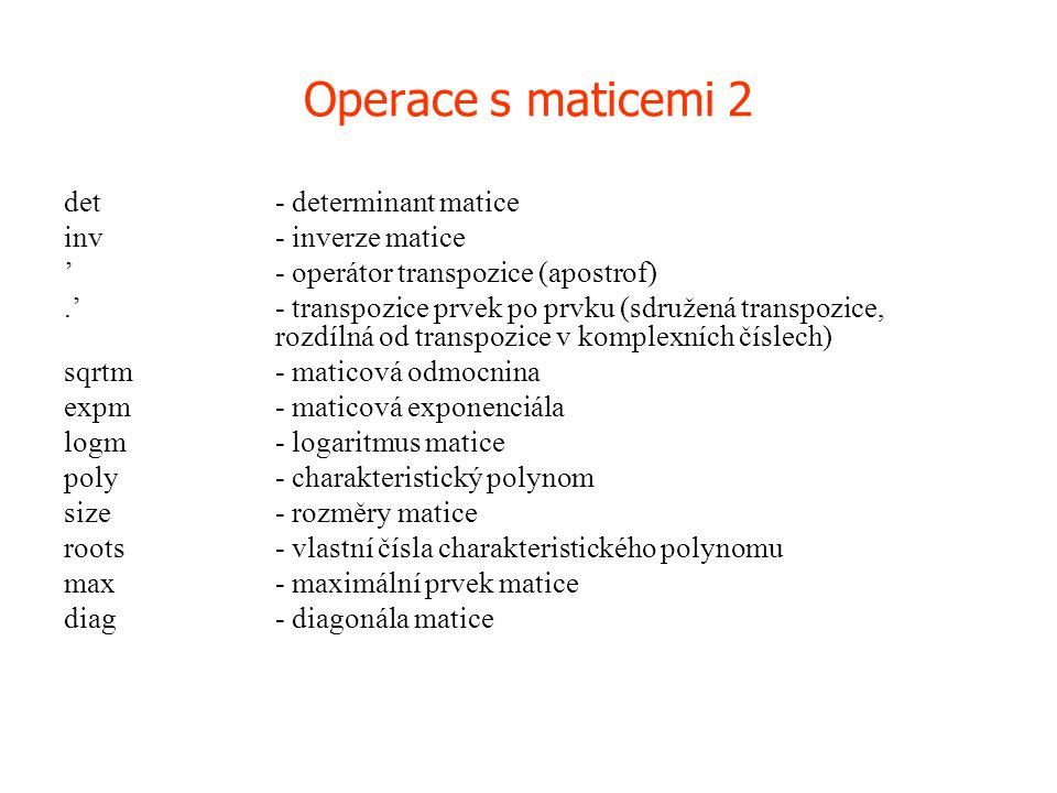 det- determinant matice inv- inverze matice '- operátor transpozice (apostrof).'- transpozice prvek po prvku (sdružená transpozice, rozdílná od transp