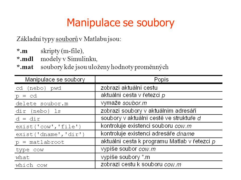 Manipulace se soubory Základní typy souborů v Matlabu jsou: *.m skripty (m-file), *.mdl modely v Simulinku, *.mat soubory kde jsou uloženy hodnoty pro