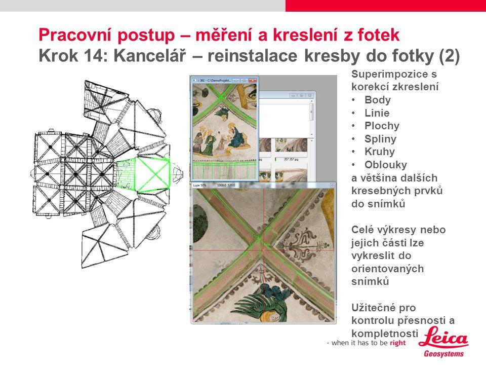 Pracovní postup – měření a kreslení z fotek Krok 14: Kancelář – reinstalace kresby do fotky (2) Superimpozice s korekcí zkreslení • Body • Linie • Plo