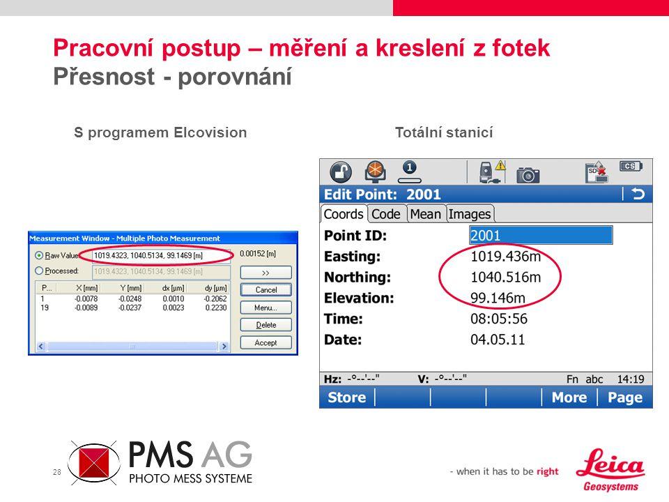 28 Pracovní postup – měření a kreslení z fotek Přesnost - porovnání S programem ElcovisionTotální stanicí