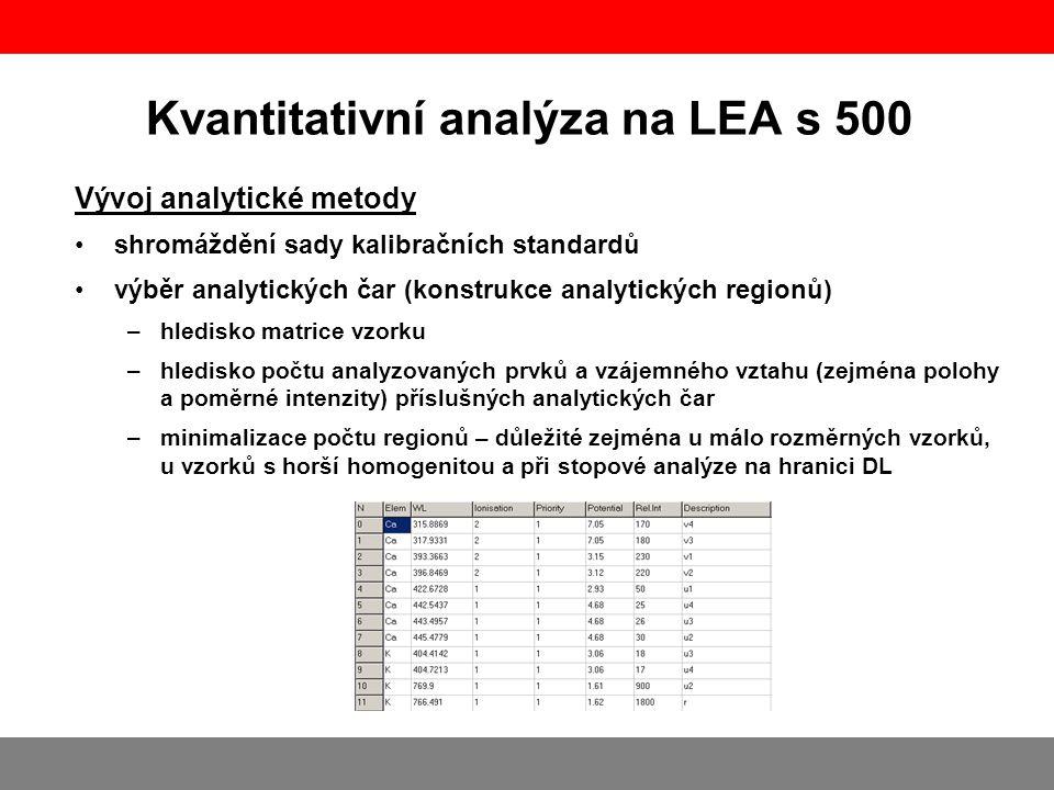 Kvantitativní analýza na LEA s 500 Vývoj analytické metody •shromáždění sady kalibračních standardů •výběr analytických čar (konstrukce analytických r