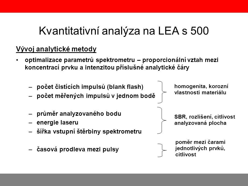 Kvantitativní analýza na LEA s 500 Vývoj analytické metody •optimalizace parametrů spektrometru – proporcionální vztah mezi koncentrací prvku a intenz
