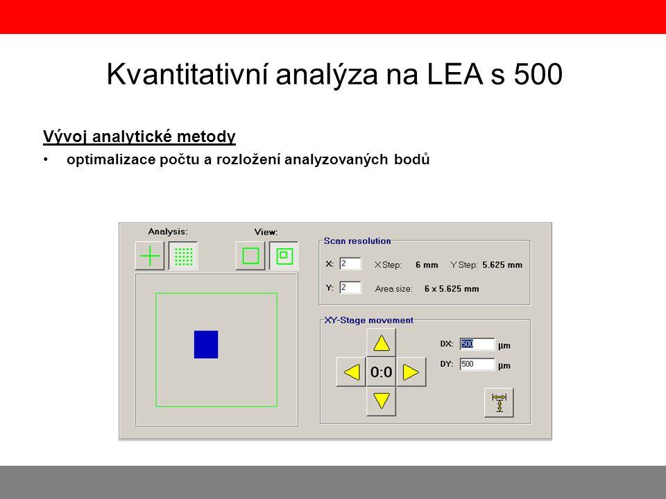 Kvantitativní analýza na LEA s 500 Vývoj analytické metody •optimalizace počtu a rozložení analyzovaných bodů