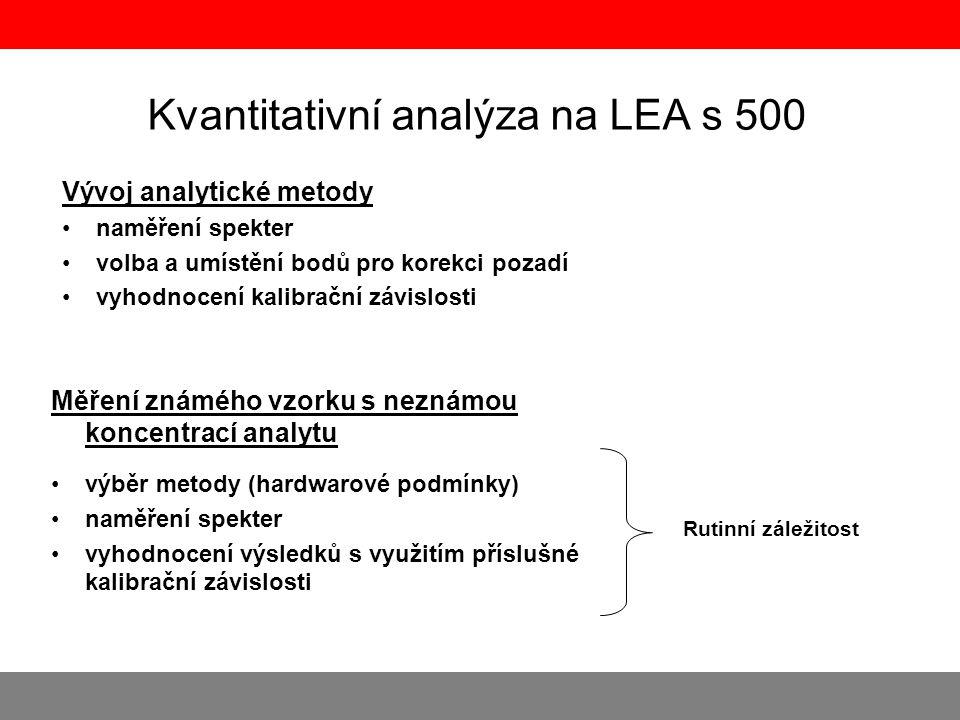 Kvantitativní analýza na LEA s 500 Vývoj analytické metody •naměření spekter •volba a umístění bodů pro korekci pozadí •vyhodnocení kalibrační závislo
