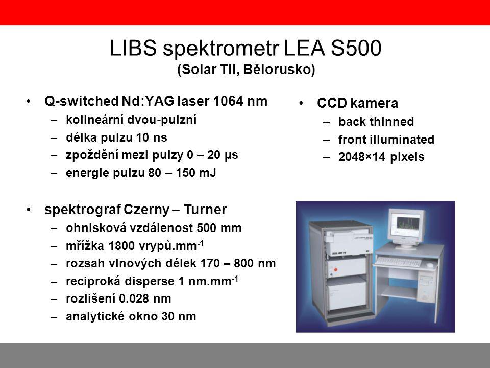 LIBS spektrometr LEA S500 (Solar TII, Bělorusko) •Q-switched Nd:YAG laser 1064 nm –kolineární dvou-pulzní –délka pulzu 10 ns –zpoždění mezi pulzy 0 –