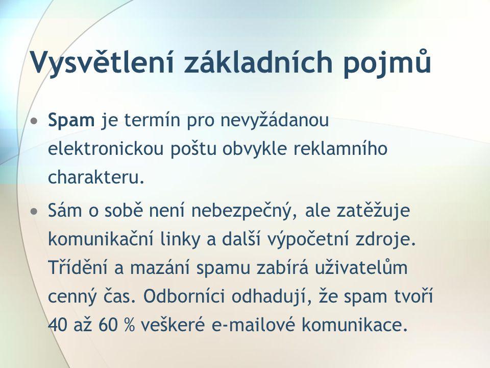 Vysvětlení základních pojmů  Spam je termín pro nevyžádanou elektronickou poštu obvykle reklamního charakteru.  Sám o sobě není nebezpečný, ale zatě