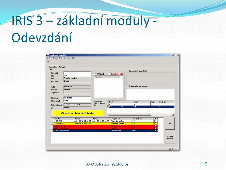 IRIS 3 – základní moduly - Odevzdání  Hlavní činností modulu Odevzdání je přijmutí a kontrola dokladů (odevzdání desek) od řidiče.