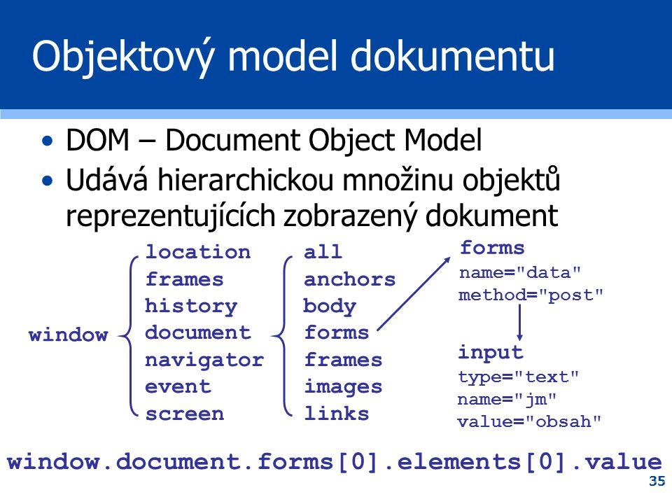 35 Objektový model dokumentu •DOM – Document Object Model •Udává hierarchickou množinu objektů reprezentujících zobrazený dokument window location frames history document navigator event screen all anchors body forms frames images links forms name= data method= post input type= text name= jm value= obsah window.document.forms[0].elements[0].value