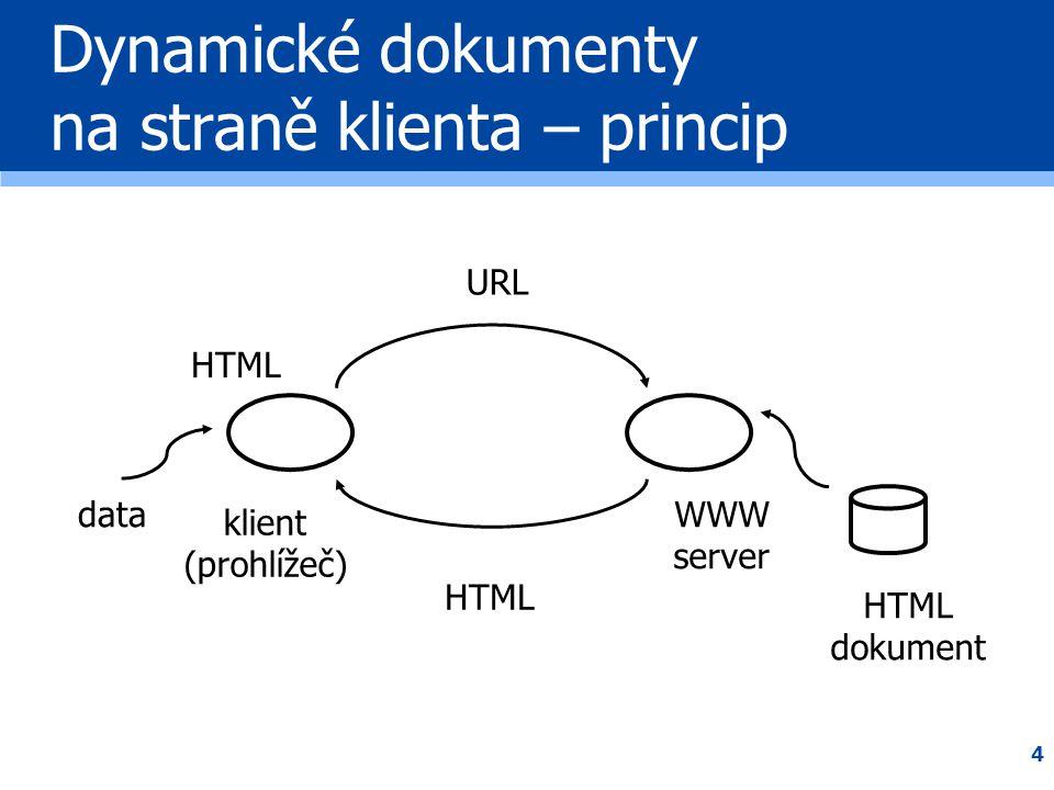 4 Dynamické dokumenty na straně klienta – princip klient (prohlížeč) WWW server URL HTML data HTML HTML dokument