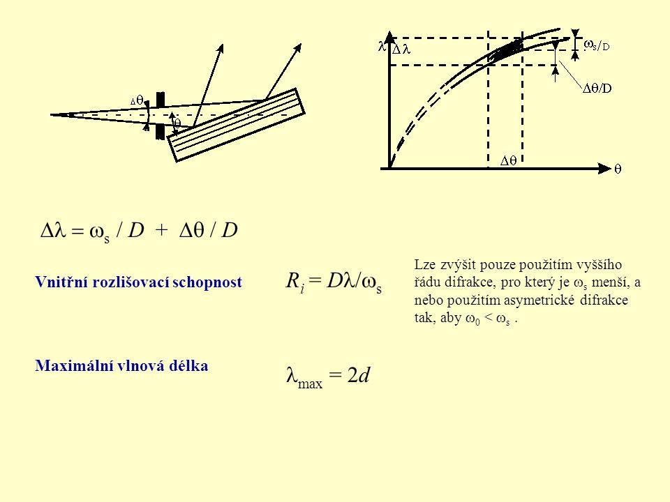  s / D +  / D R i = D  /  s Vnitřní rozlišovací schopnost Lze zvýšit pouze použitím vyššího řádu difrakce, pro který je  s menší, a nebo po