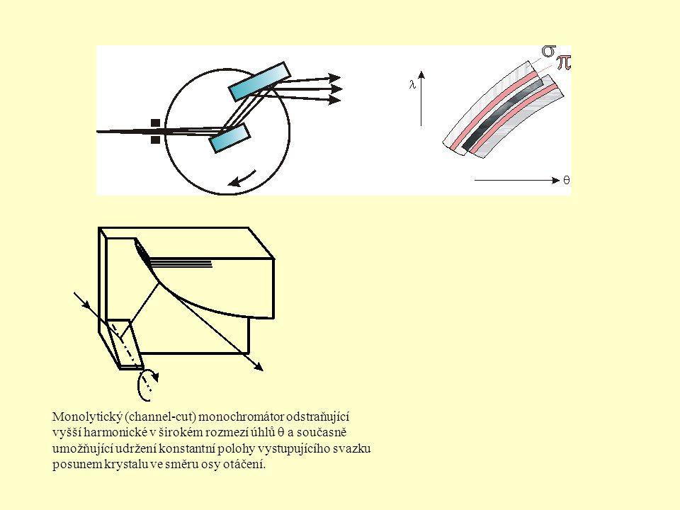 Monolytický (channel-cut) monochromátor odstraňující vyšší harmonické v širokém rozmezí úhlů  a současně umožňující udržení konstantní polohy vystupu