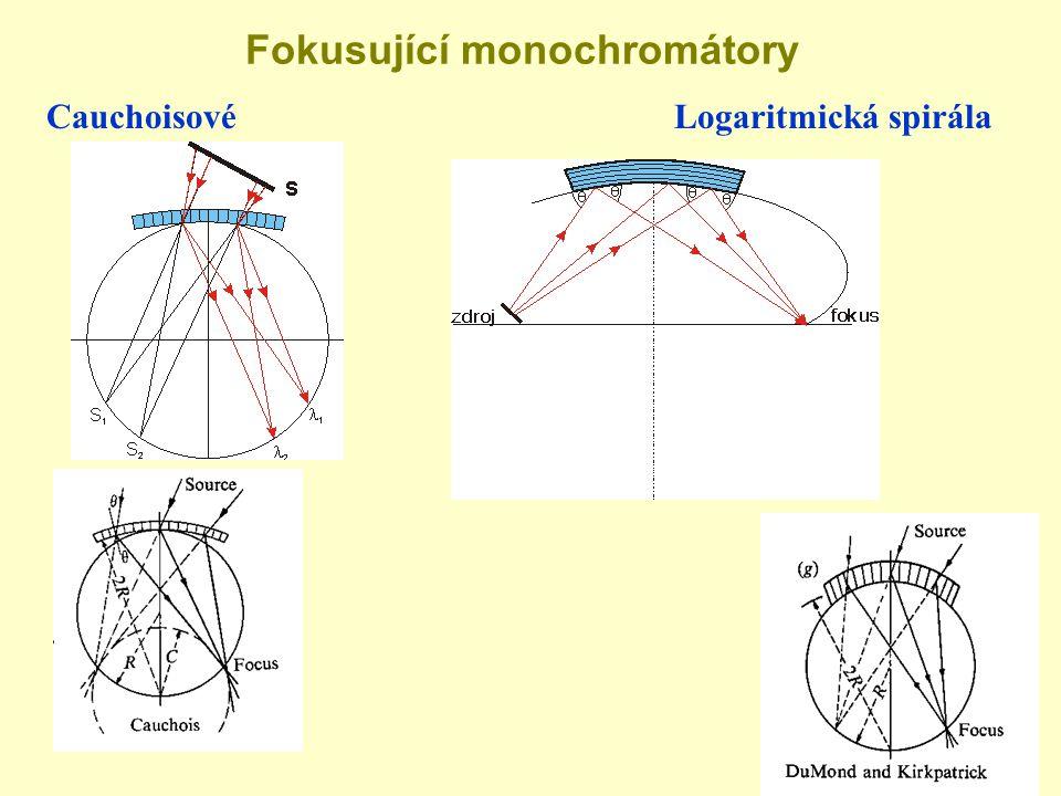 Fokusující monochromátory CauchoisovéLogaritmická spirála