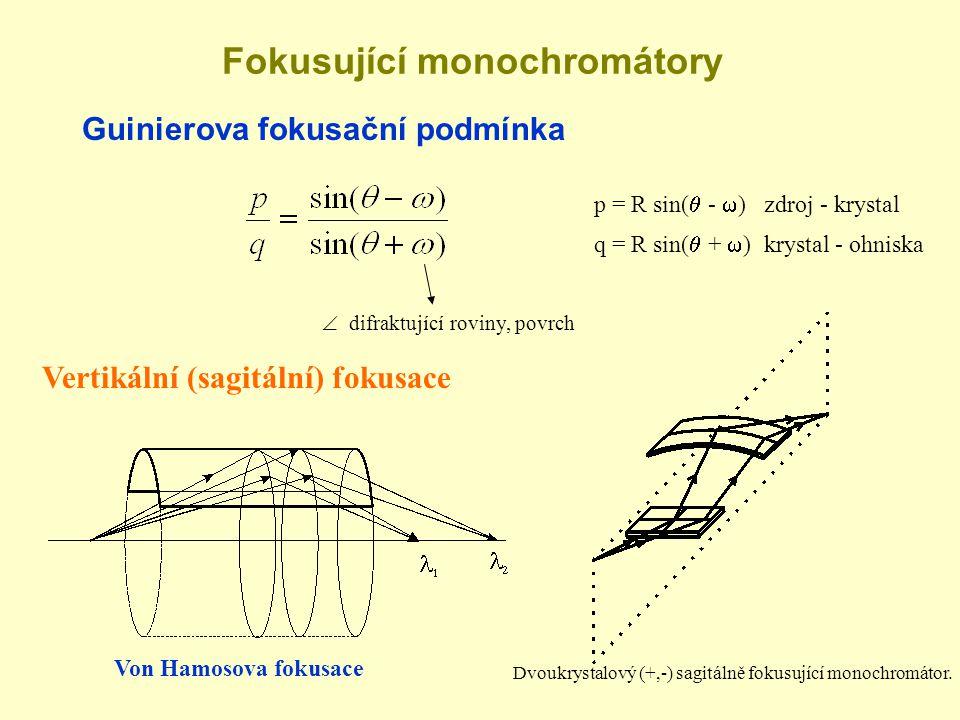 Fokusující monochromátory Guinierova fokusační podmínka  difraktující roviny, povrch p = R sin(  -  ) zdroj - krystal q = R sin(  +  ) krystal -