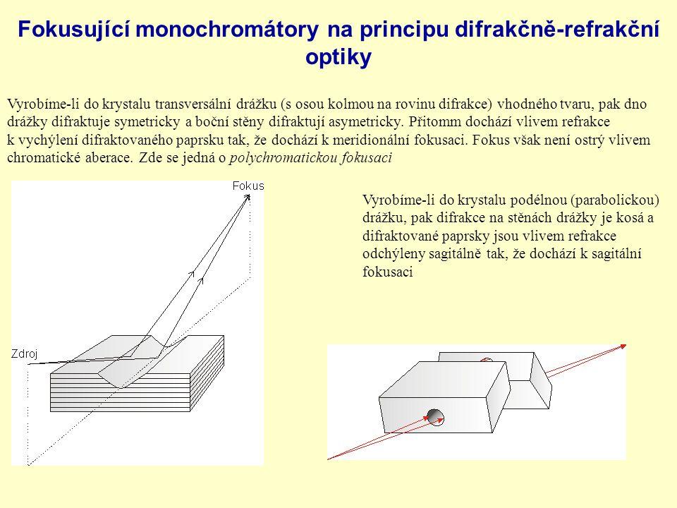 Fokusující monochromátory na principu difrakčně-refrakční optiky Vyrobíme-li do krystalu transversální drážku (s osou kolmou na rovinu difrakce) vhodn