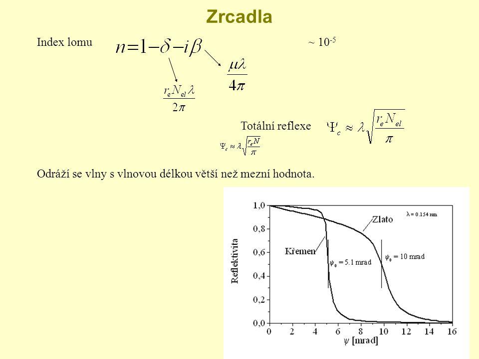 Zrcadla Index lomu~ 10 -5 Totální reflexe Odráží se vlny s vlnovou délkou větší než mezní hodnota.