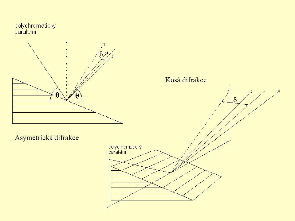 Asymetrická difrakce Kosá difrakce