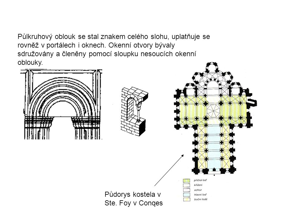 Půlkruhový oblouk se stal znakem celého slohu, uplatňuje se rovněž v portálech i oknech. Okenní otvory bývaly sdružovány a členěny pomocí sloupku neso