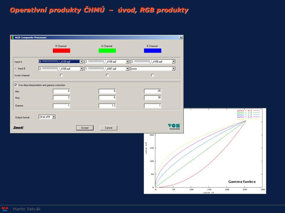 Martin Setvák Operativní produkty ČHMÚ – úvod, RGB produkty Gamma funkce