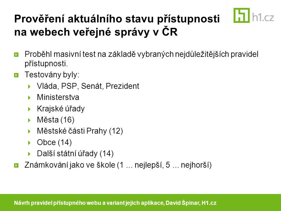 Prověření aktuálního stavu přístupnosti na webech veřejné správy v ČR Proběhl masivní test na základě vybraných nejdůležitějších pravidel přístupnosti.