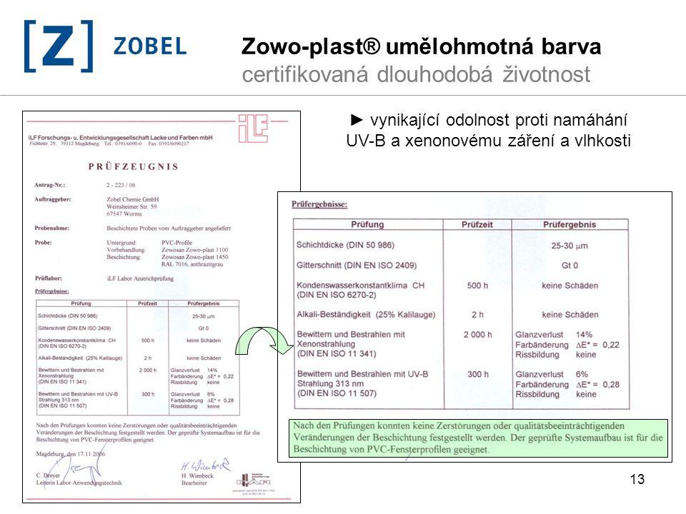 13 ► vynikající odolnost proti namáhání UV-B a xenonovému záření a vlhkosti Zowo-plast® umělohmotná barva certifikovaná dlouhodobá životnost
