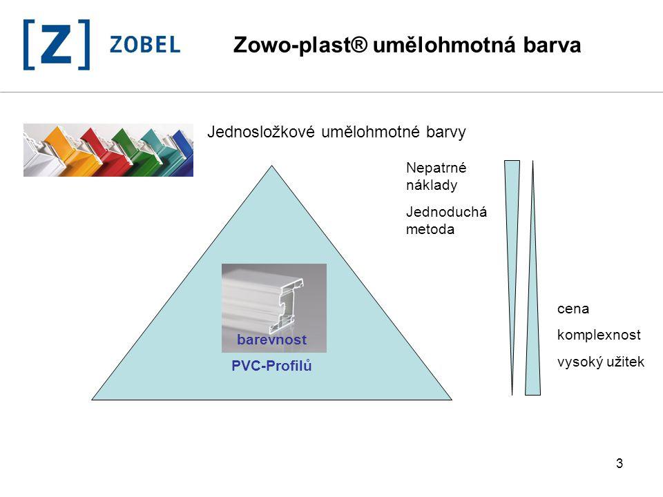 3 barevnost PVC-Profilů Jednosložkové umělohmotné barvy cena komplexnost vysoký užitek Nepatrné náklady Jednoduchá metoda Zowo-plast® umělohmotná barv